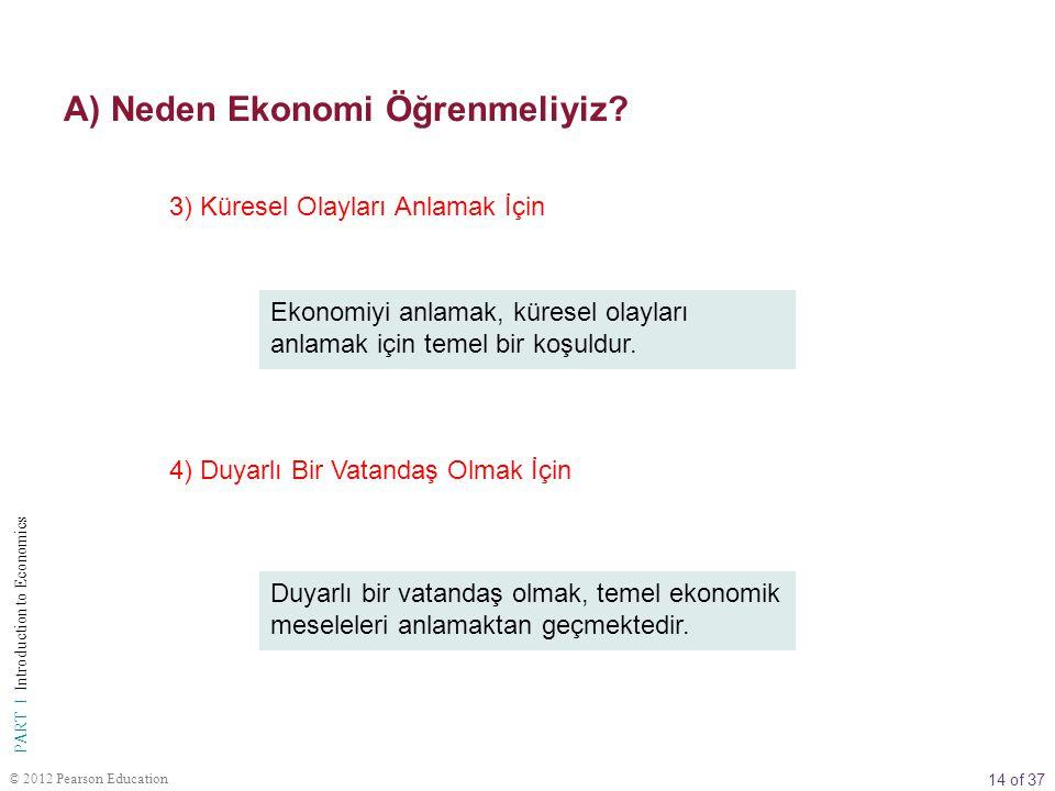 A) Neden Ekonomi Öğrenmeliyiz