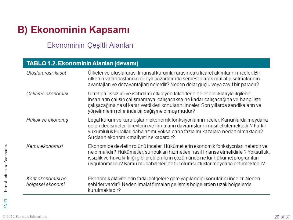 B) Ekonominin Kapsamı Ekonominin Çeşitli Alanları