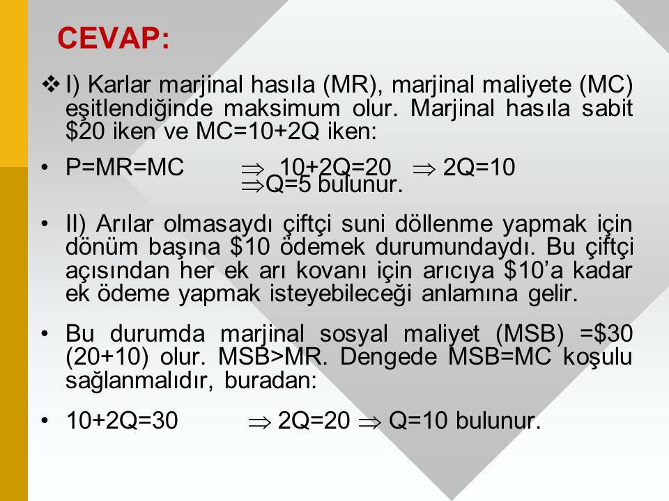 CEVAP: I) Karlar marjinal hasıla (MR), marjinal maliyete (MC) eşitlendiğinde maksimum olur. Marjinal hasıla sabit $20 iken ve MC=10+2Q iken: