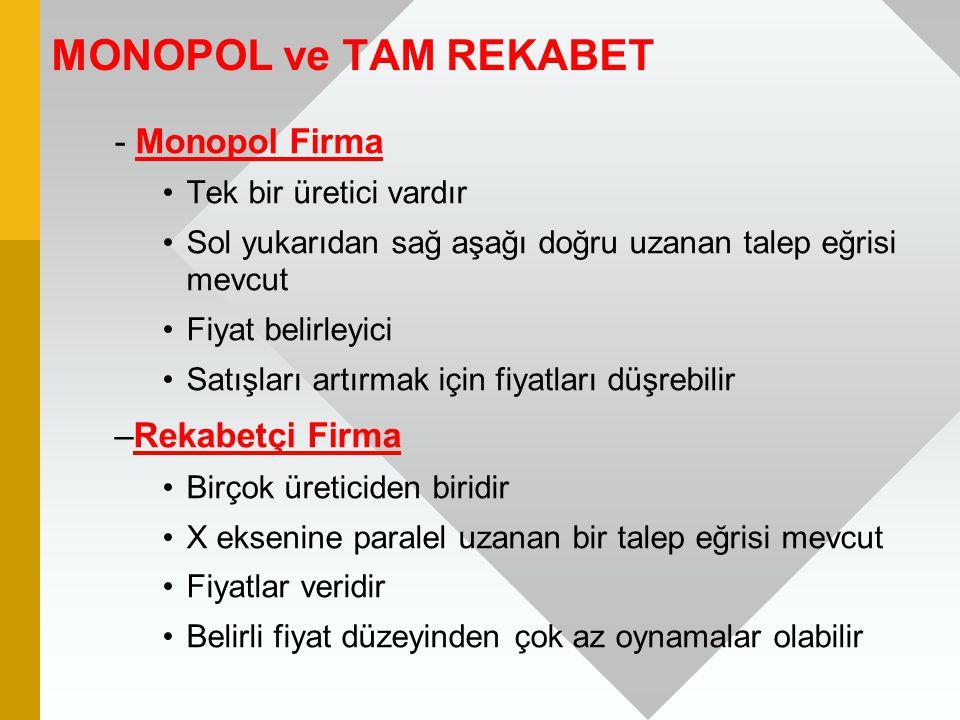 MONOPOL ve TAM REKABET - Monopol Firma Rekabetçi Firma