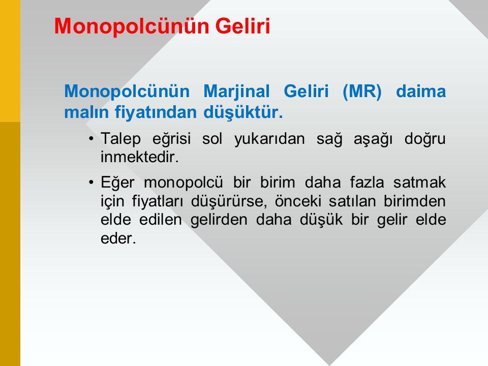 Monopolcünün Geliri Monopolcünün Marjinal Geliri (MR) daima malın fiyatından düşüktür. Talep eğrisi sol yukarıdan sağ aşağı doğru inmektedir.