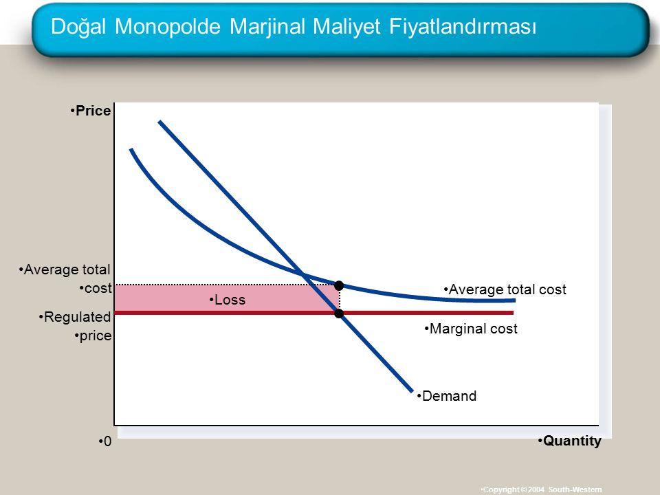 Doğal Monopolde Marjinal Maliyet Fiyatlandırması