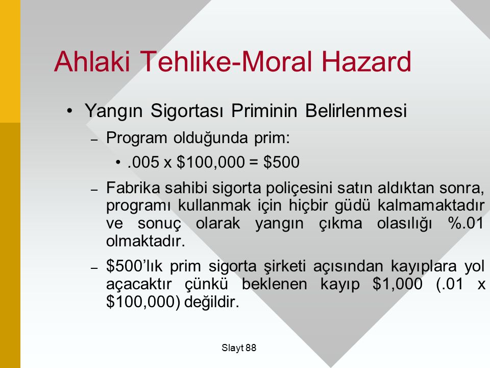 Ahlaki Tehlike-Moral Hazard