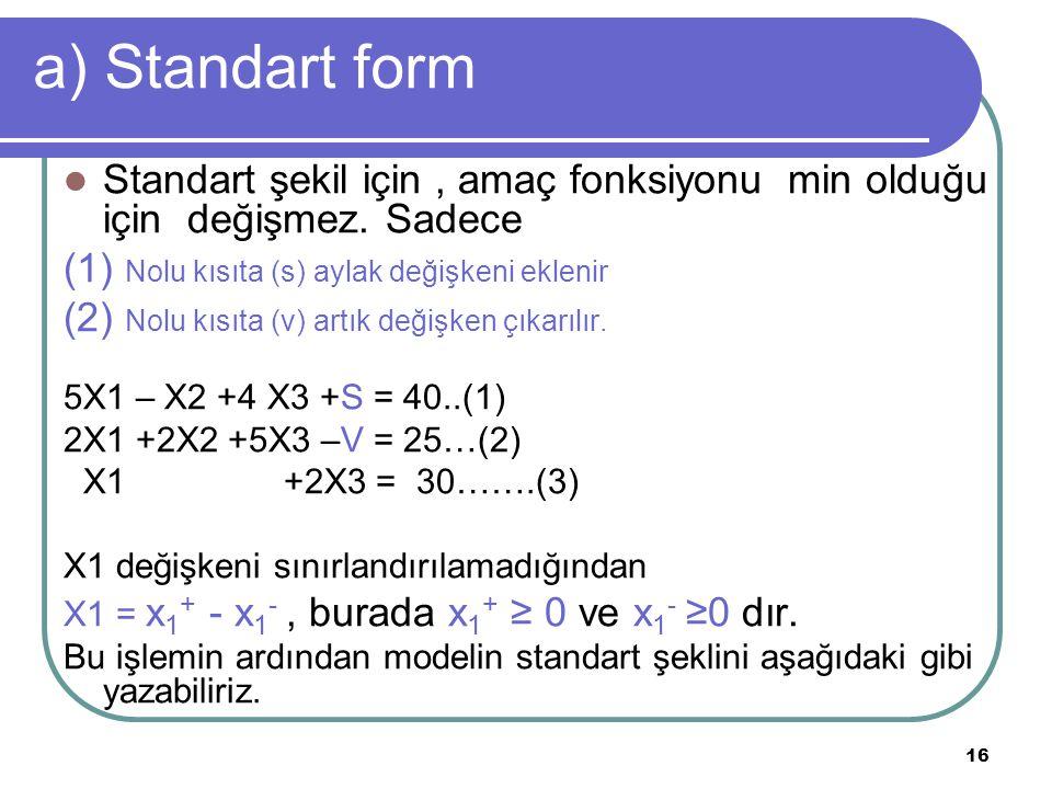 a) Standart form Standart şekil için , amaç fonksiyonu min olduğu için değişmez. Sadece. (1) Nolu kısıta (s) aylak değişkeni eklenir.