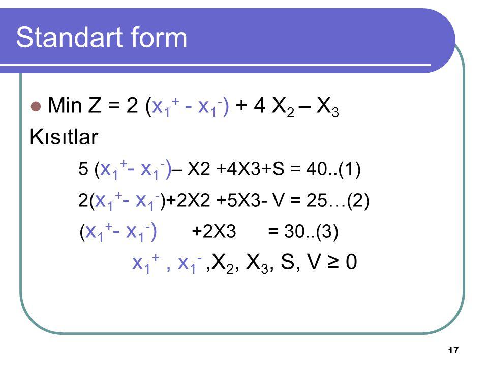 Standart form Min Z = 2 (x1+ - x1-) + 4 X2 – X3 Kısıtlar
