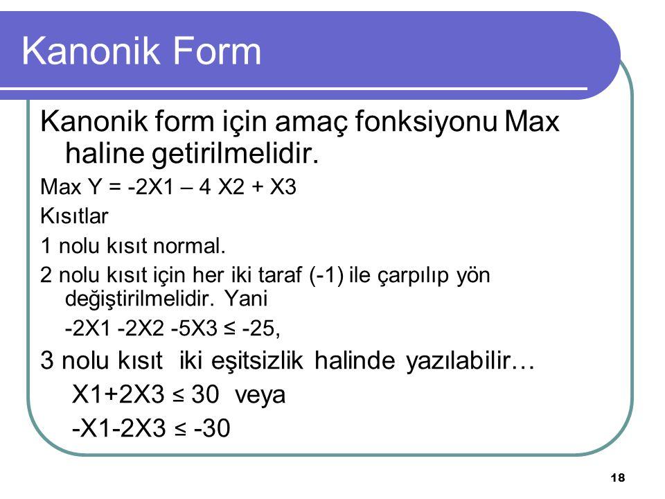 Kanonik Form Kanonik form için amaç fonksiyonu Max haline getirilmelidir. Max Y = -2X1 – 4 X2 + X3.