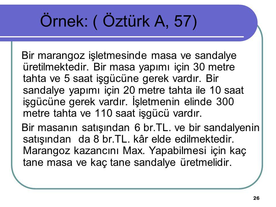 Örnek: ( Öztürk A, 57)