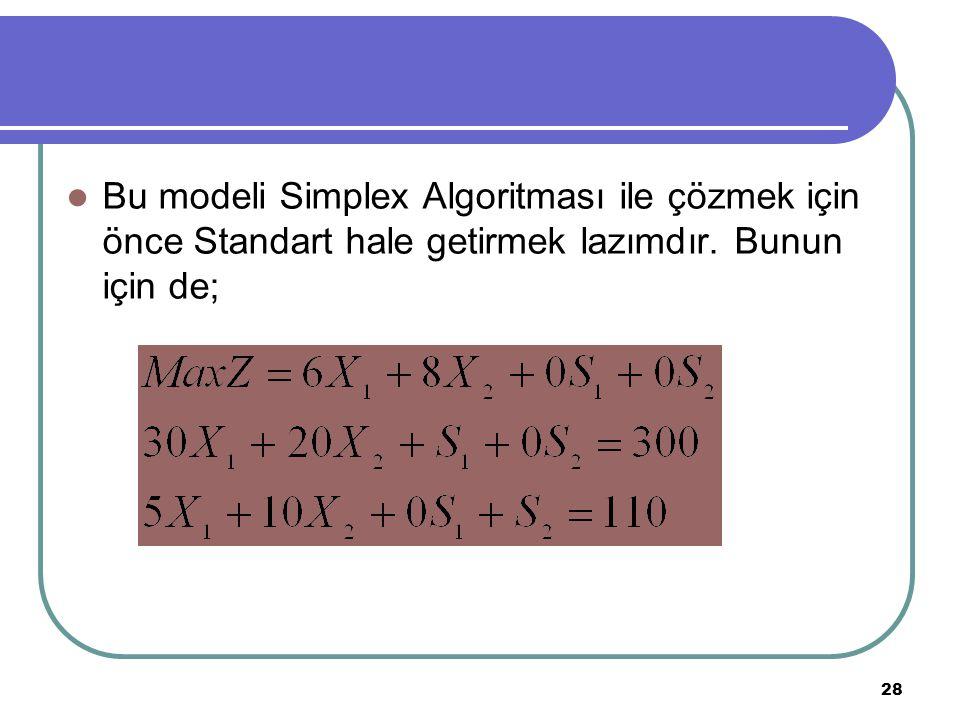 Bu modeli Simplex Algoritması ile çözmek için önce Standart hale getirmek lazımdır. Bunun için de;