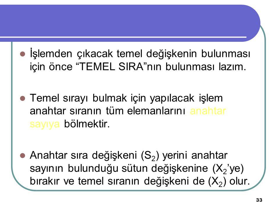 İşlemden çıkacak temel değişkenin bulunması için önce TEMEL SIRA nın bulunması lazım.