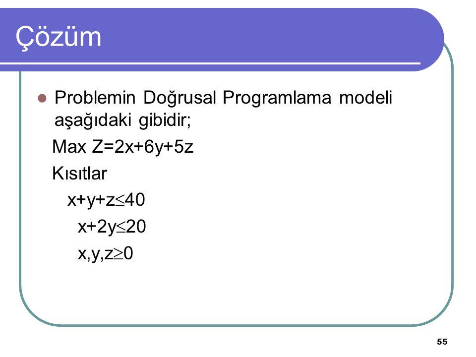 Çözüm Problemin Doğrusal Programlama modeli aşağıdaki gibidir;