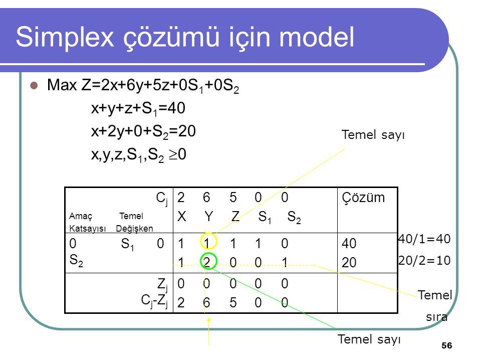 Simplex çözümü için model