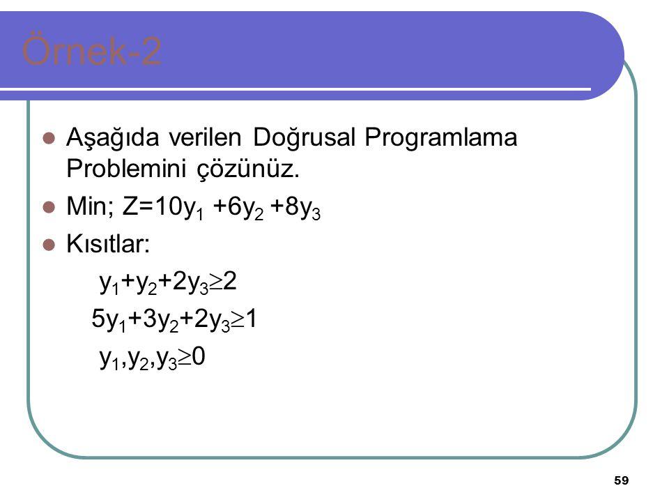 Örnek-2 Aşağıda verilen Doğrusal Programlama Problemini çözünüz.