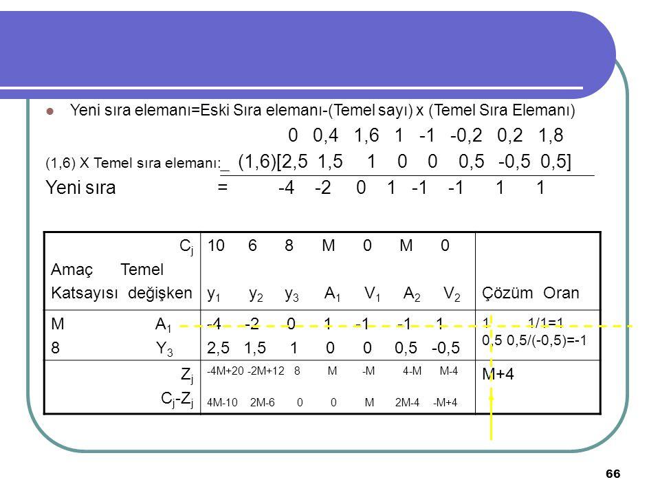 Yeni sıra elemanı=Eski Sıra elemanı-(Temel sayı) x (Temel Sıra Elemanı)