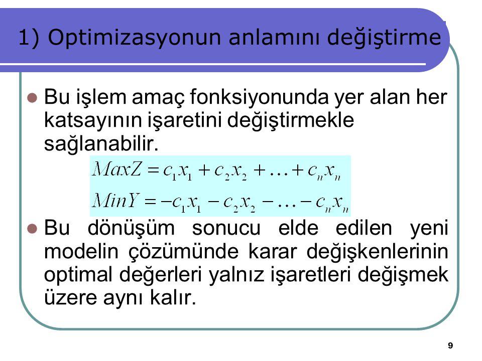 1) Optimizasyonun anlamını değiştirme