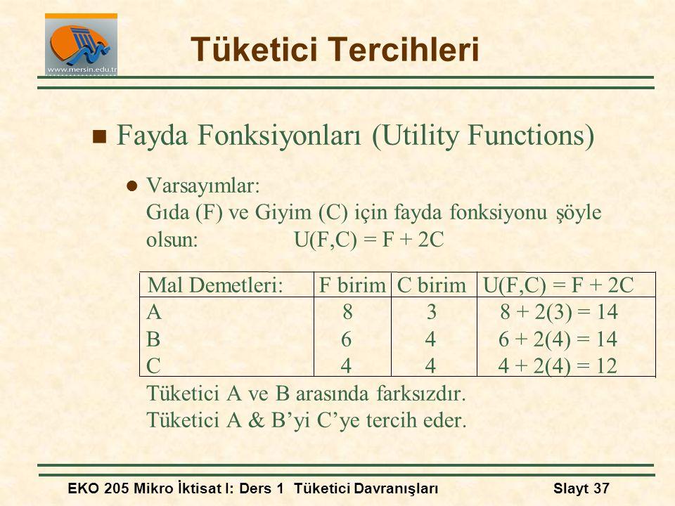 Tüketici Tercihleri Fayda Fonksiyonları (Utility Functions)