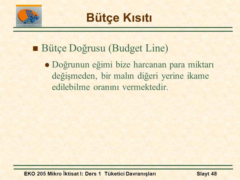Bütçe Kısıtı Bütçe Doğrusu (Budget Line)