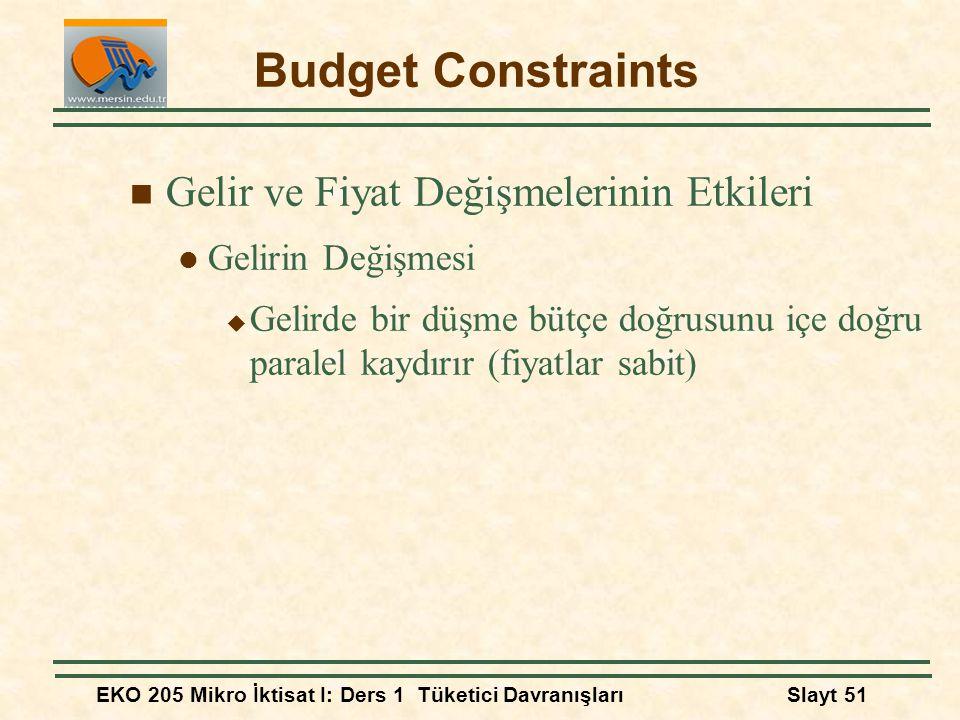 Budget Constraints Gelir ve Fiyat Değişmelerinin Etkileri