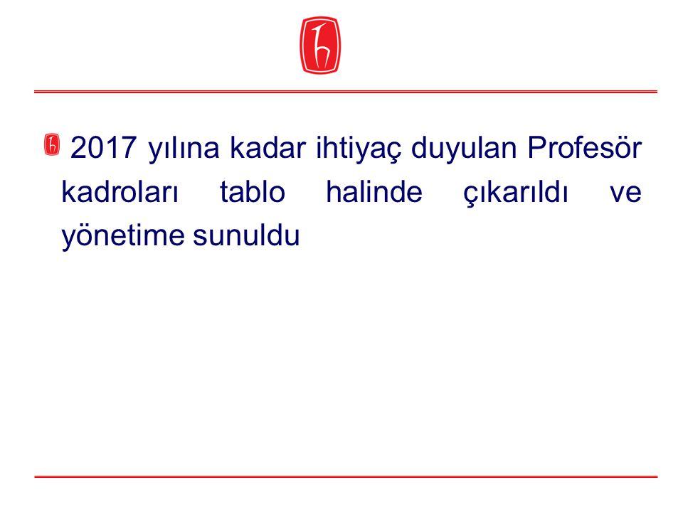 2017 yılına kadar ihtiyaç duyulan Profesör kadroları tablo halinde çıkarıldı ve yönetime sunuldu