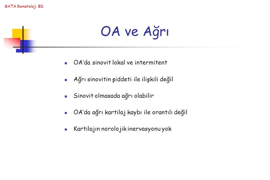 OA ve Ağrı OA'da sinovit lokal ve intermitent