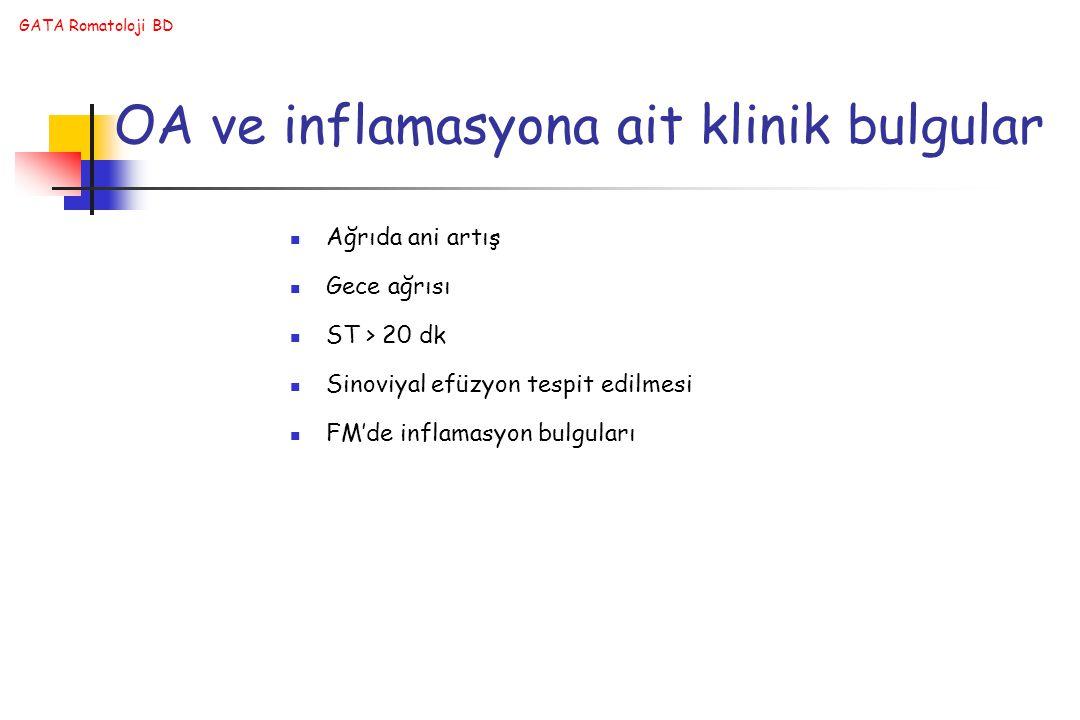 OA ve inflamasyona ait klinik bulgular