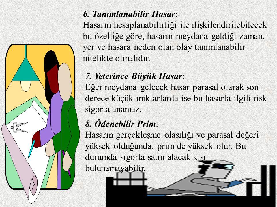 6. Tanımlanabilir Hasar: