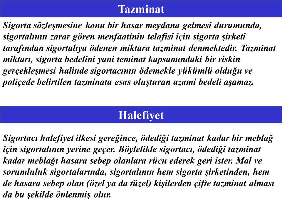 Tazminat
