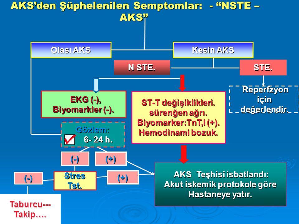 AKS'den Şüphelenilen Semptomlar: - NSTE –AKS