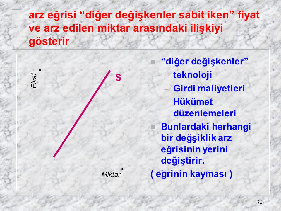 Piyasa Dengesi S. D0. Fiyat. Piyasa dengesi E0 da oluşur. Burada arz edilen miktar talep edilen miktara eşittir.