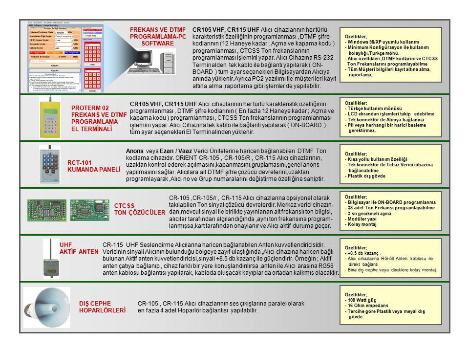CR-105 ,CR-105/r , CR-115 Alıcı cihazlarına opsiyonel olarak