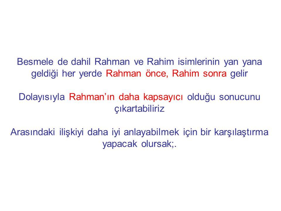 Dolayısıyla Rahman'ın daha kapsayıcı olduğu sonucunu çıkartabiliriz