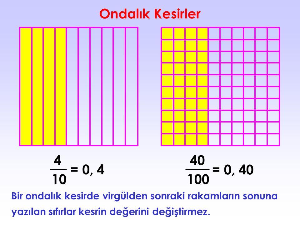 Ondalık Kesirler 4. 40. = 0, 4. = 0, 4. 10. 100. Bir ondalık kesirde virgülden sonraki rakamların sonuna.