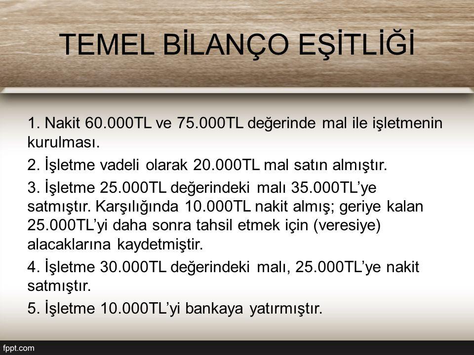 TEMEL BİLANÇO EŞİTLİĞİ