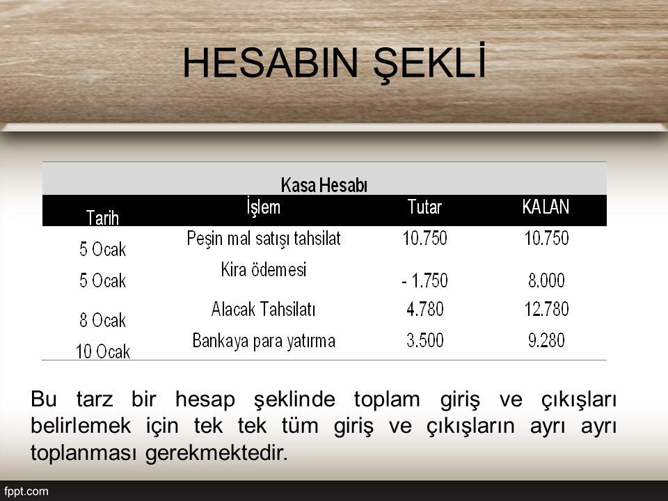 HESABIN ŞEKLİ