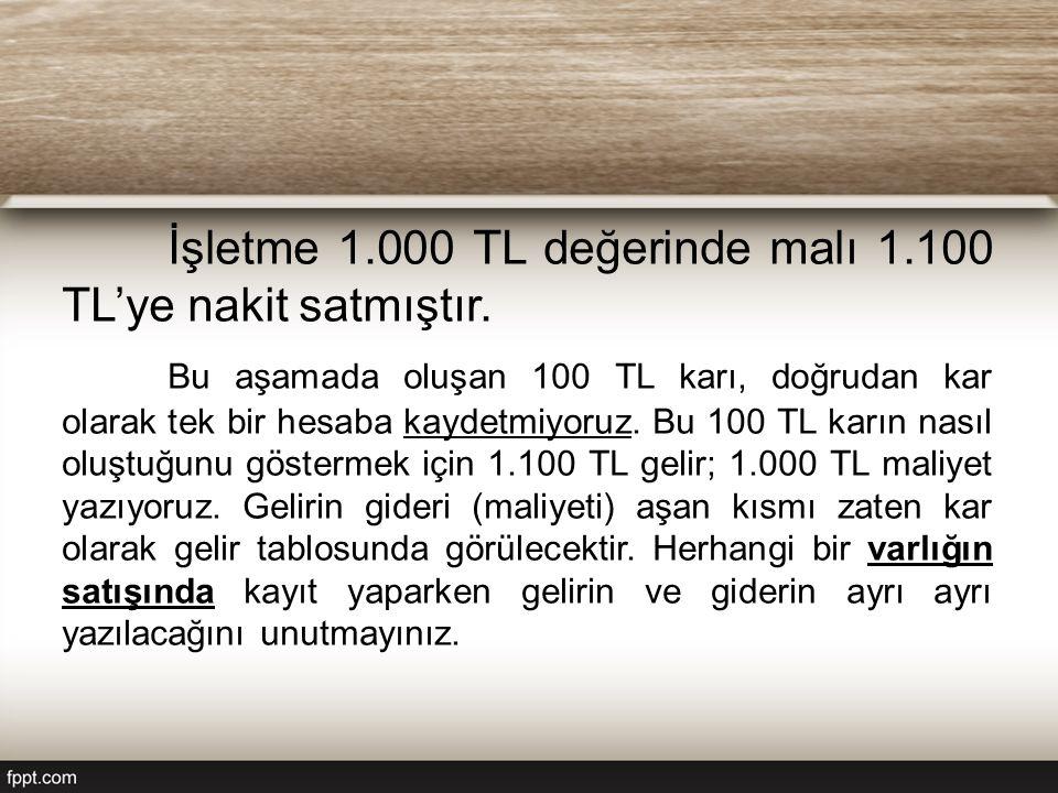İşletme 1. 000 TL değerinde malı 1. 100 TL'ye nakit satmıştır
