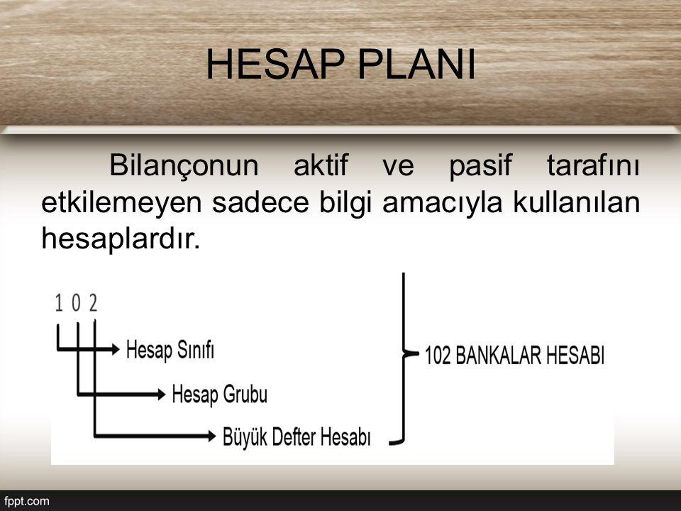 HESAP PLANI Bilançonun aktif ve pasif tarafını etkilemeyen sadece bilgi amacıyla kullanılan hesaplardır.