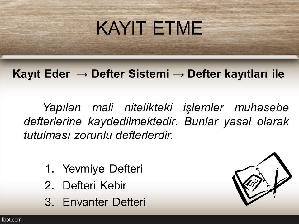 KAYIT ETME Kayıt Eder → Defter Sistemi → Defter kayıtları ile