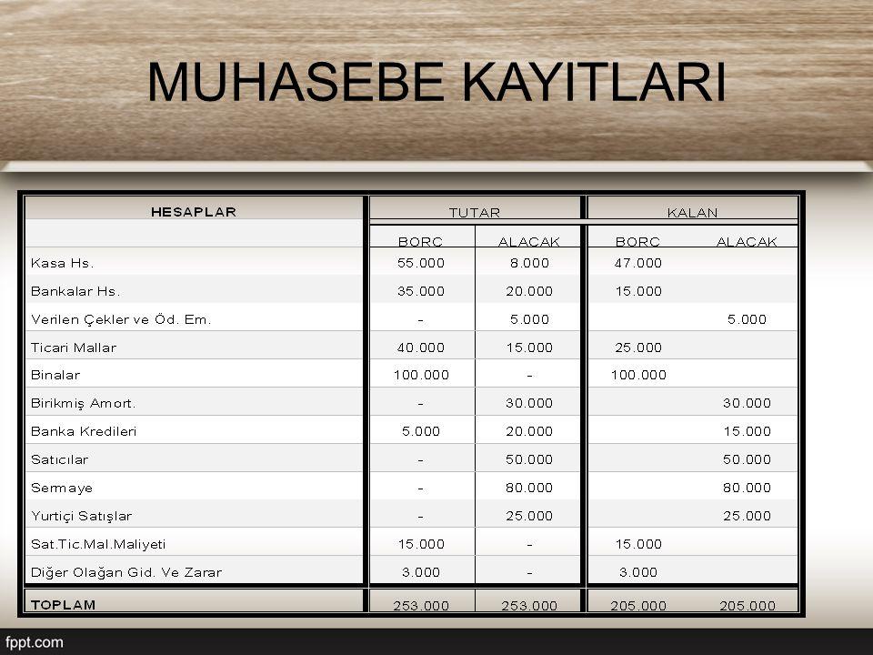 MUHASEBE KAYITLARI