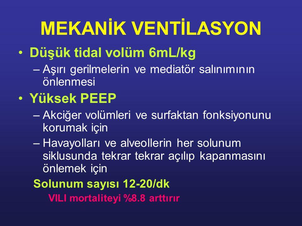 MEKANİK VENTİLASYON Düşük tidal volüm 6mL/kg Yüksek PEEP