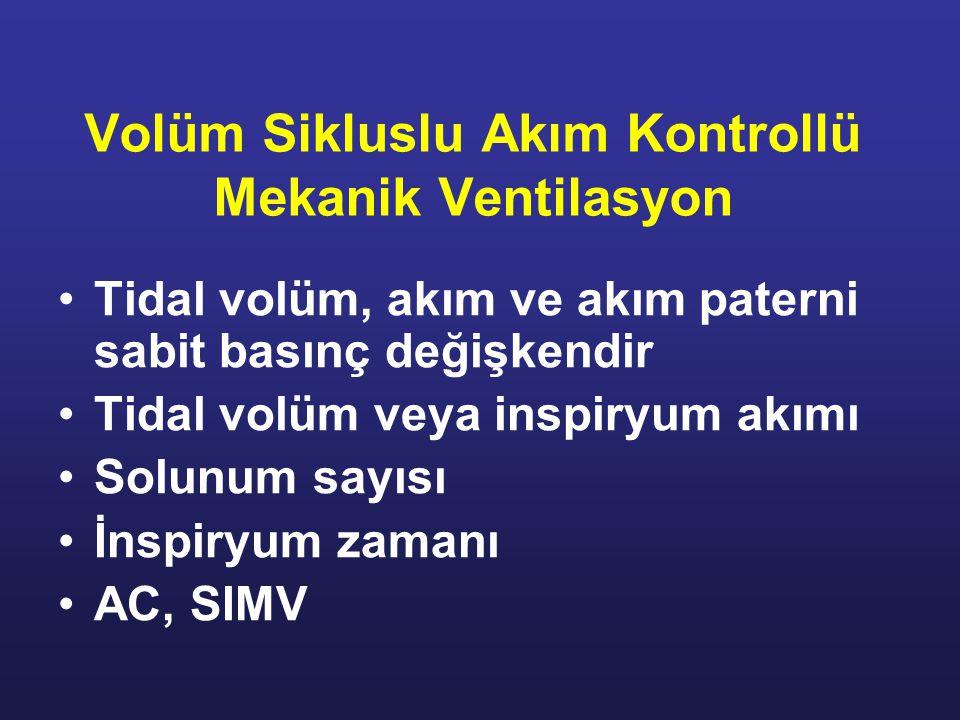 Volüm Sikluslu Akım Kontrollü Mekanik Ventilasyon
