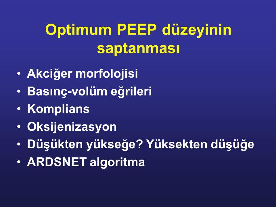Optimum PEEP düzeyinin saptanması