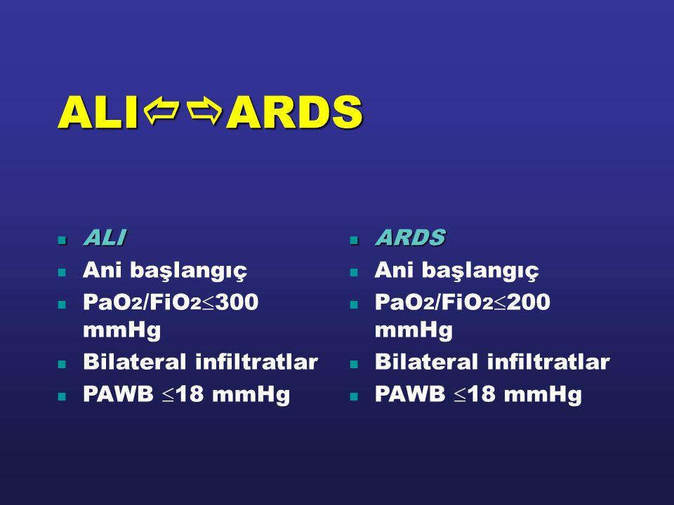 ALIARDS ALI Ani başlangıç PaO2/FiO2300 mmHg Bilateral infiltratlar