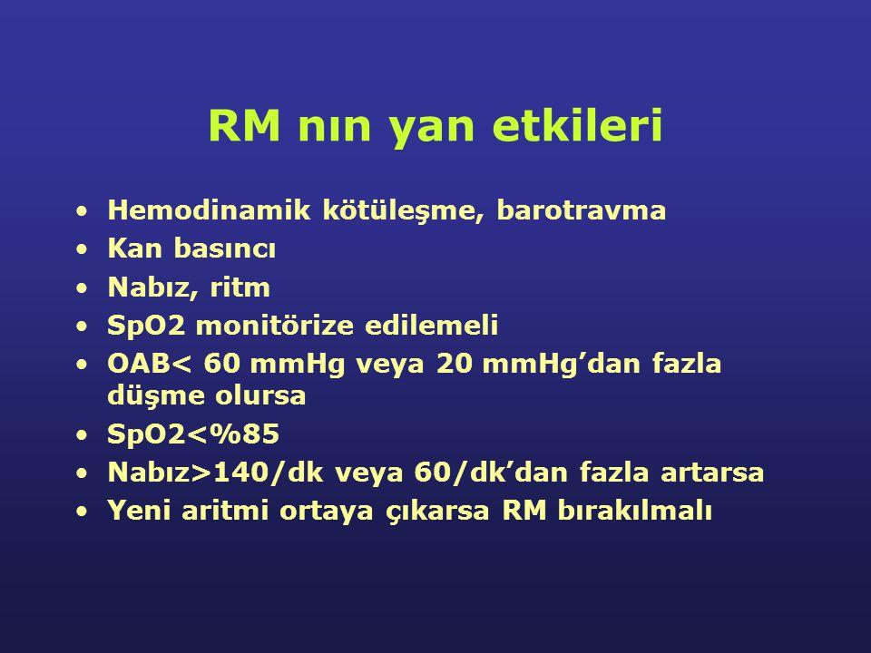 RM nın yan etkileri Hemodinamik kötüleşme, barotravma Kan basıncı