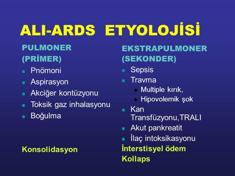 ALI-ARDS ETYOLOJİSİ PULMONER EKSTRAPULMONER (PRİMER) (SEKONDER)