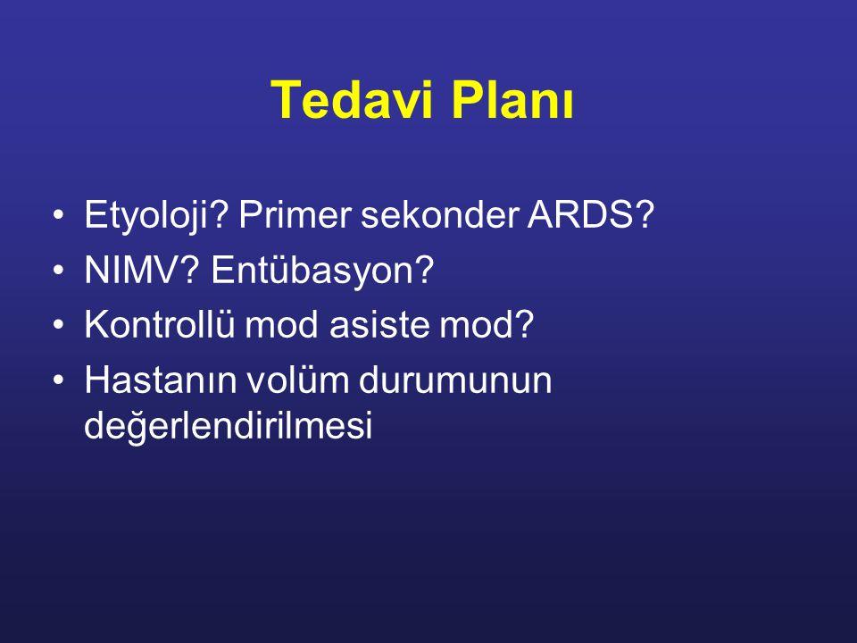 Tedavi Planı Etyoloji Primer sekonder ARDS NIMV Entübasyon