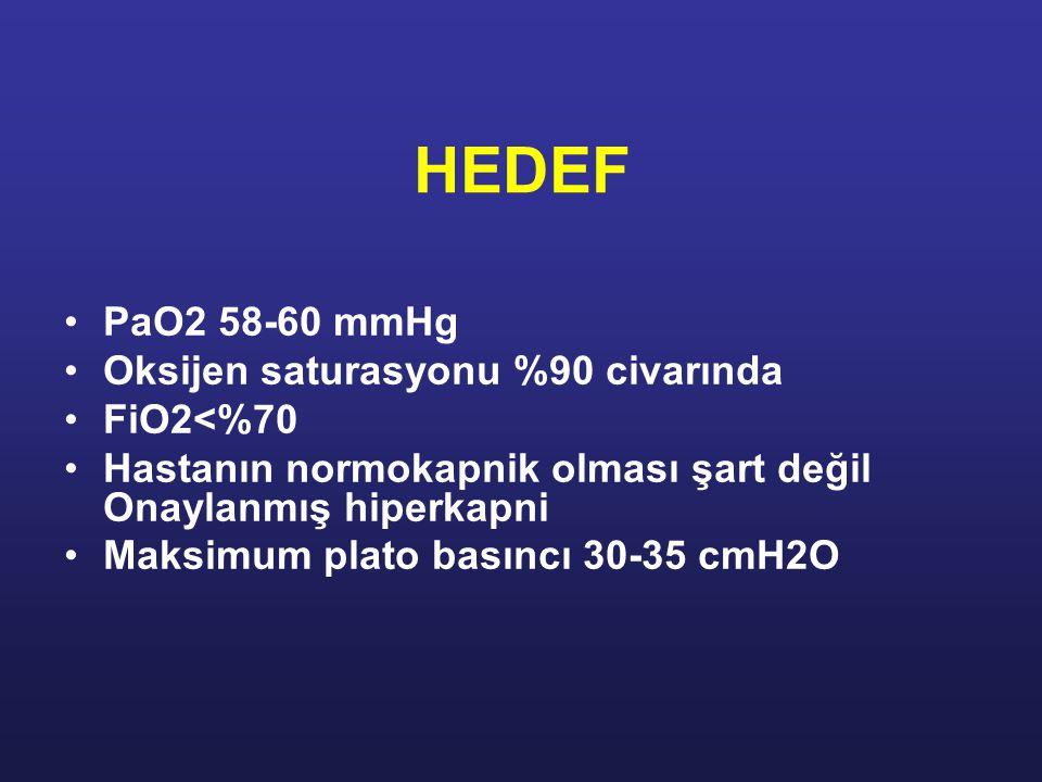 HEDEF PaO2 58-60 mmHg Oksijen saturasyonu %90 civarında FiO2<%70