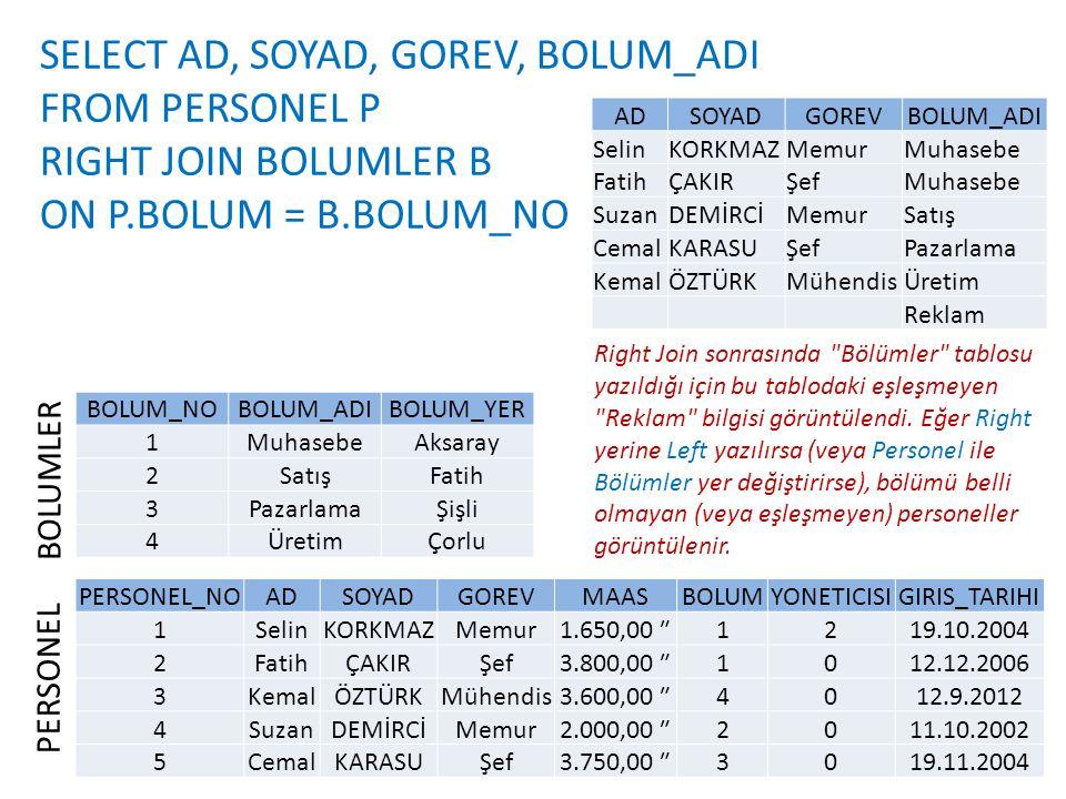 SELECT AD, SOYAD, GOREV, BOLUM_ADI FROM PERSONEL P