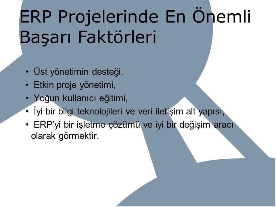 ERP Projelerinde En Önemli Başarı Faktörleri