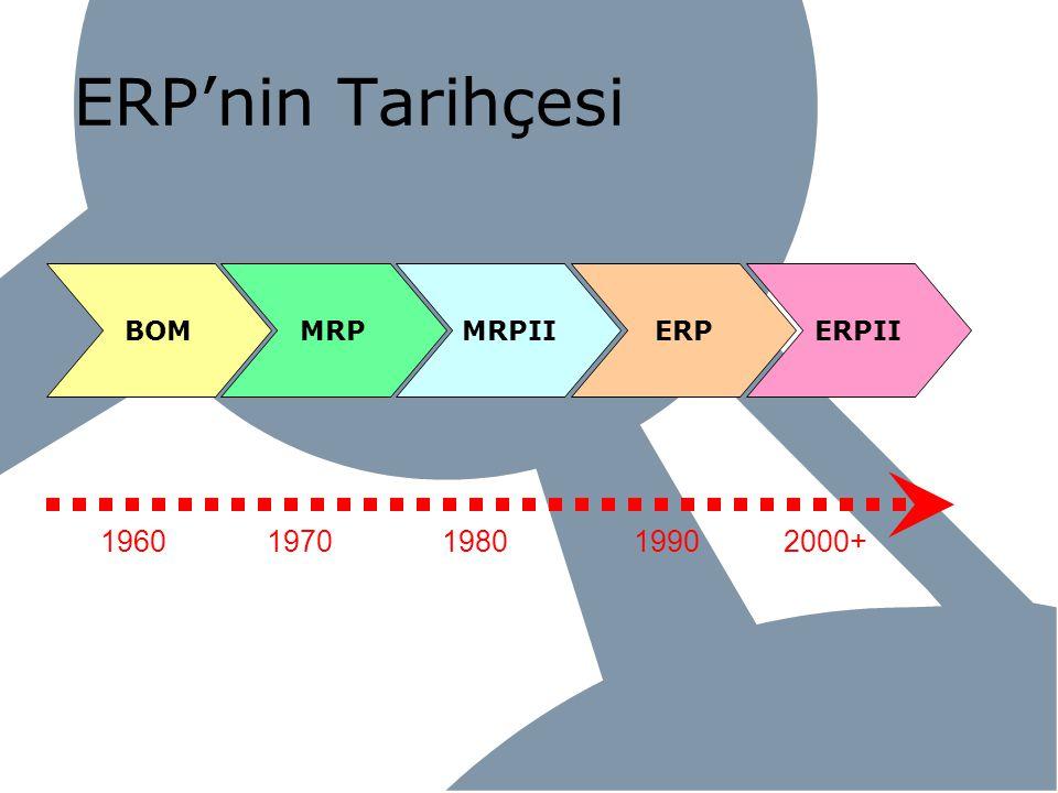 ERP'nin Tarihçesi 1960 1970 1980 1990 2000+ BOM MRP MRPII ERP ERPII