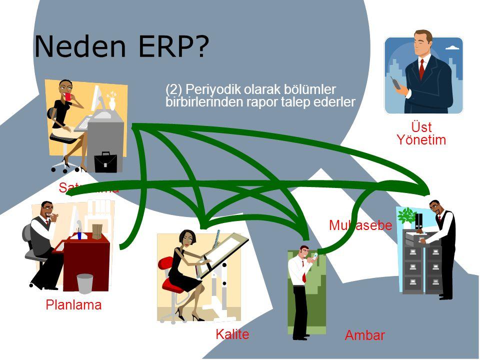 Neden ERP (2) Periyodik olarak bölümler birbirlerinden rapor talep ederler. Üst Yönetim. Satınalma.
