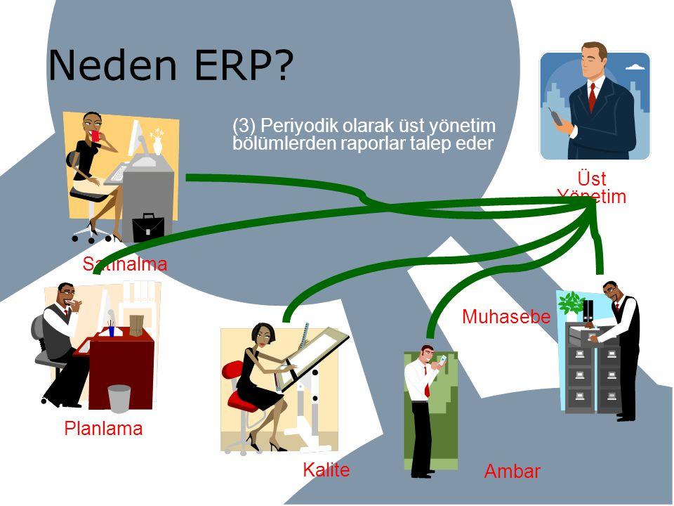 Neden ERP (3) Periyodik olarak üst yönetim bölümlerden raporlar talep eder. Üst Yönetim. Satınalma.
